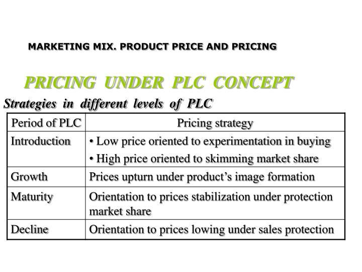 PRICING  UNDER  PLC  CONCEPT
