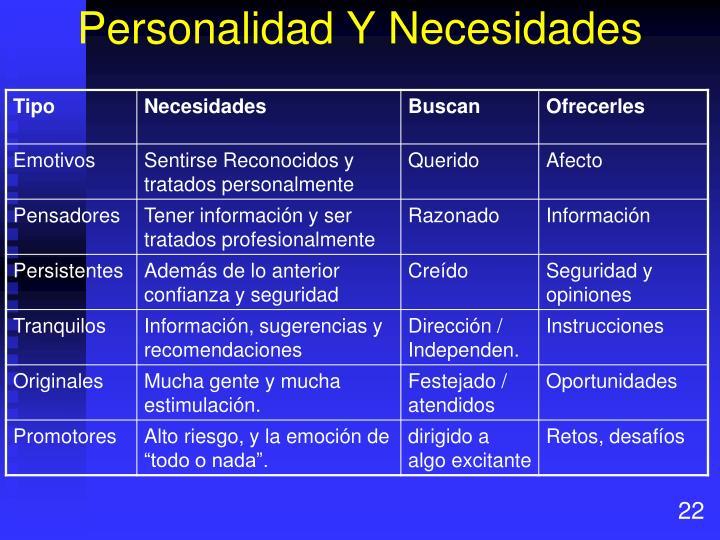 Personalidad Y Necesidades