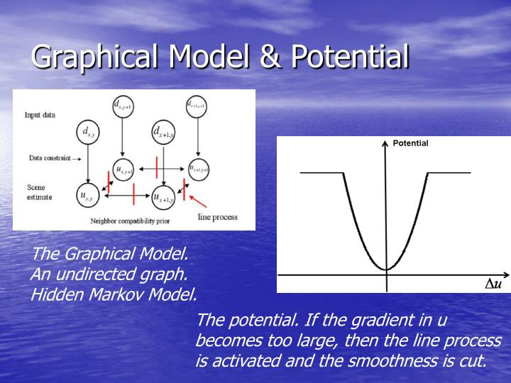 Graphical Model & Potential