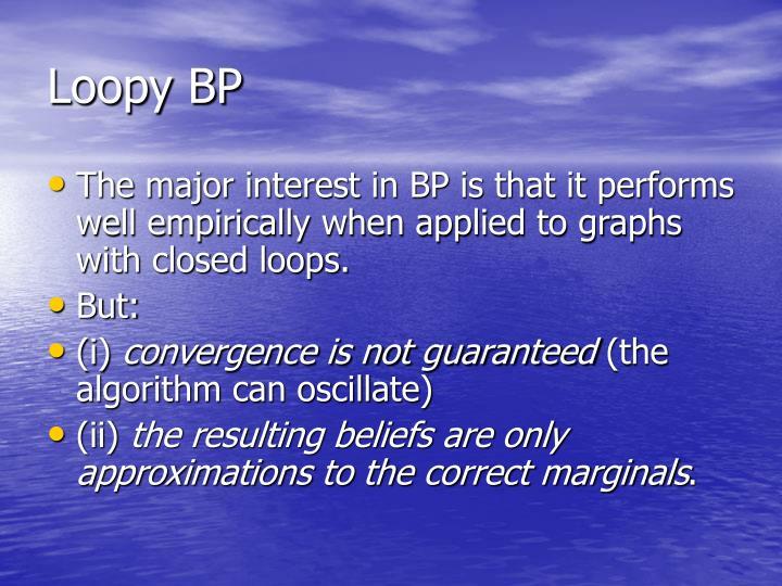 Loopy BP