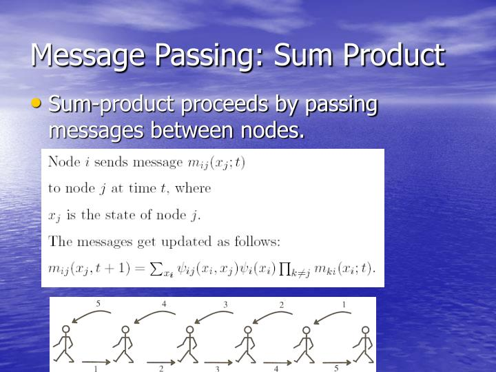 Message Passing: Sum Product