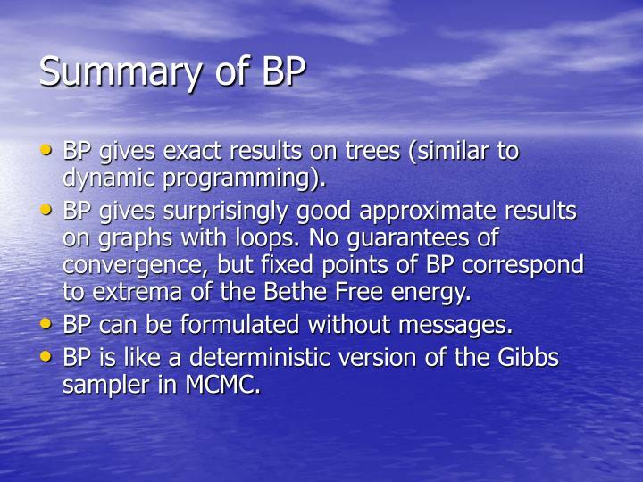 Summary of BP