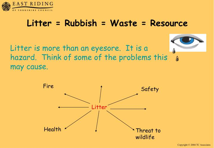 Litter = Rubbish = Waste = Resource