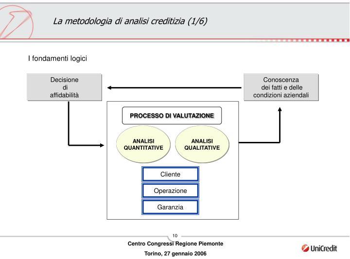 La metodologia di analisi creditizia (1/6)
