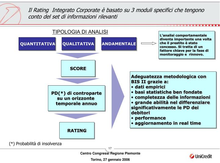 Il Rating  Integrato Corporate è basato su 3 moduli specifici che tengono conto del set di informazioni rilevanti