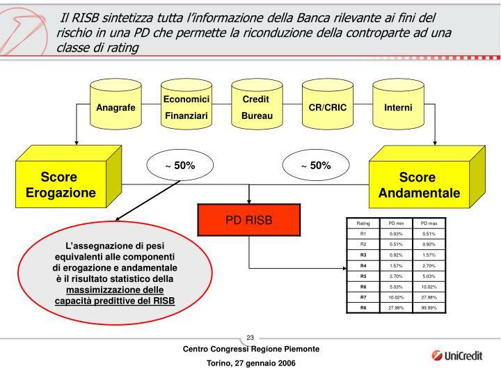 Il RISB sintetizza tutta l'informazione della Banca rilevante ai fini del rischio in una PD che permette la riconduzione della controparte ad una classe di rating