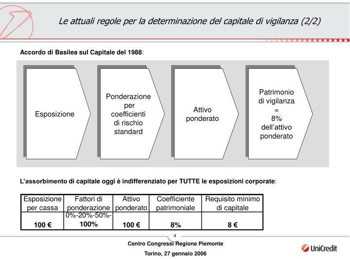 Le attuali regole per la determinazione del capitale di vigilanza (2/2)