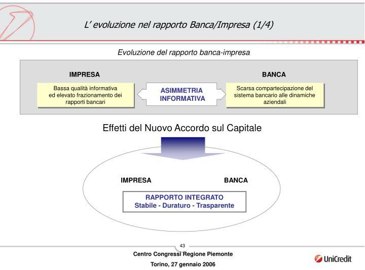 L' evoluzione nel rapporto Banca/Impresa (1/4)