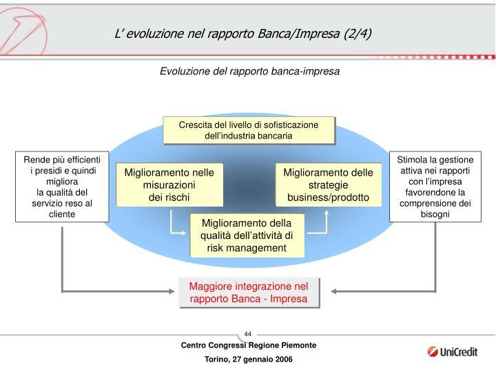 L' evoluzione nel rapporto Banca/Impresa (2/4)