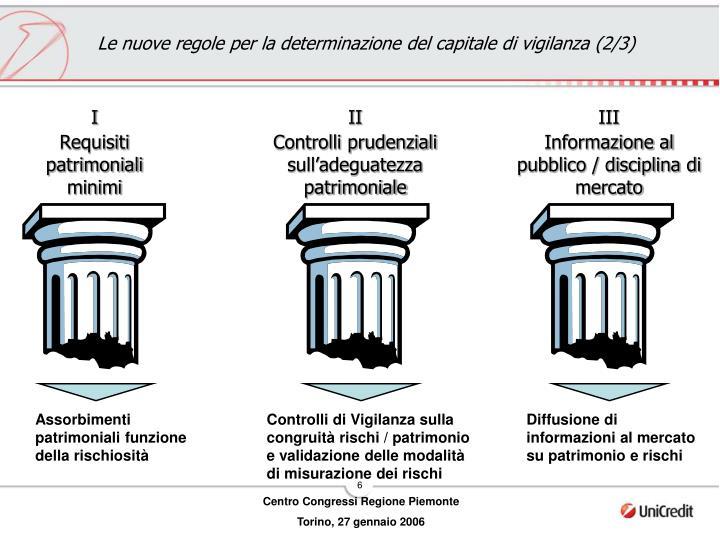 Le nuove regole per la determinazione del capitale di vigilanza (2/3)