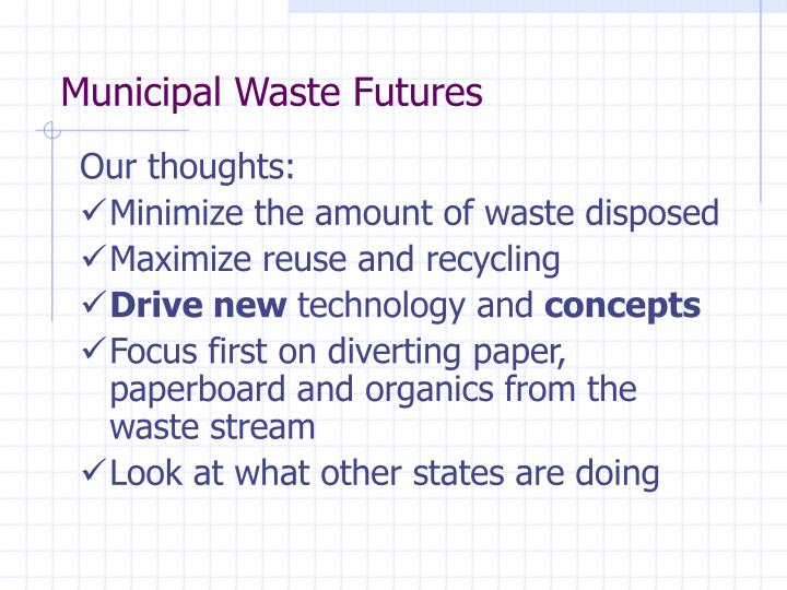 Municipal Waste Futures