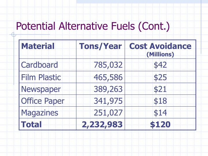 Potential Alternative Fuels (Cont.)