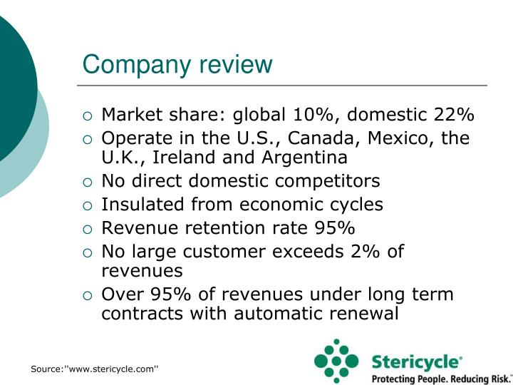 Company review
