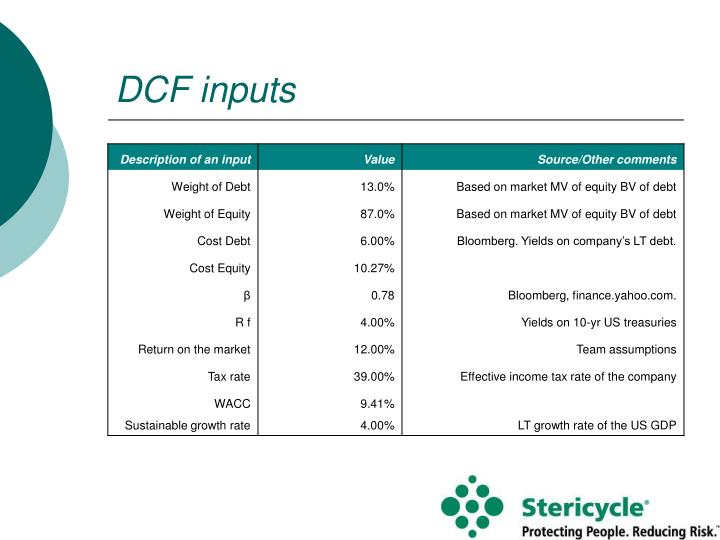 DCF inputs
