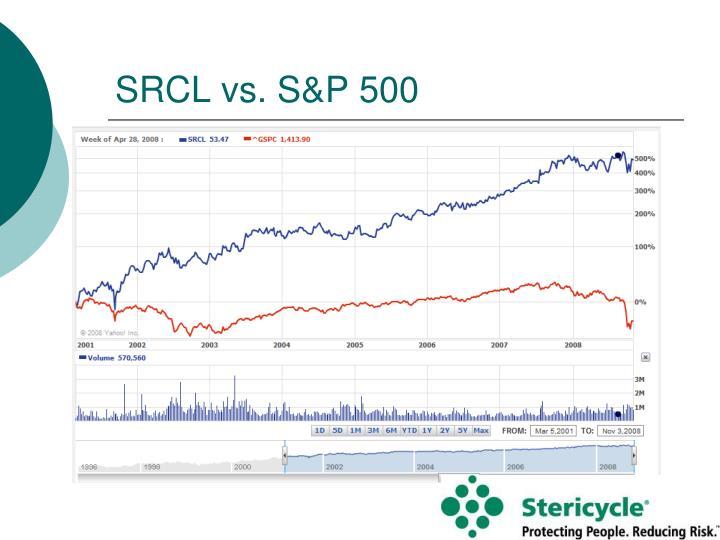 SRCL vs. S&P 500