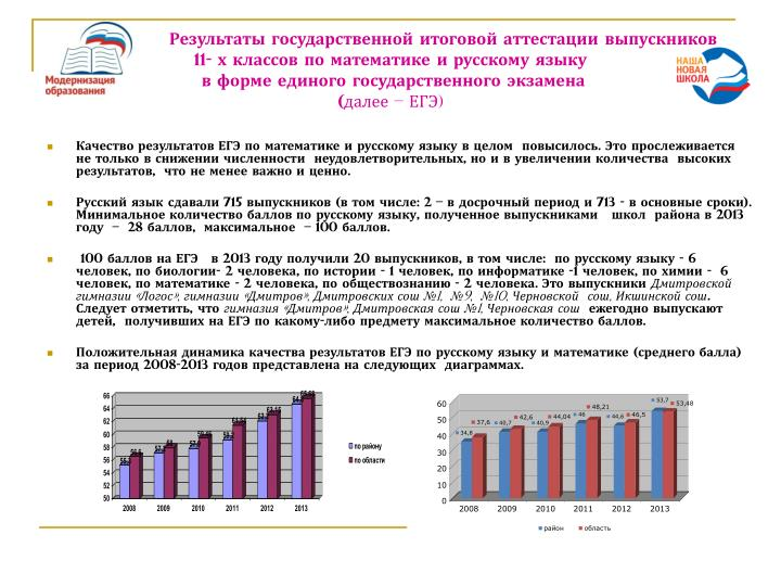 Результаты государственной итоговой аттестации выпускников           11- х классов по математике и русскому языку
