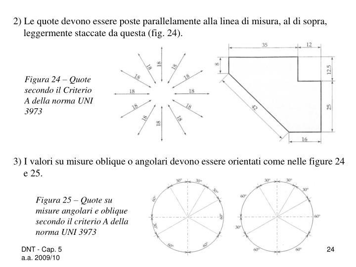 2) Le quote devono essere poste parallelamente alla linea di misura, al di sopra, leggermente staccate da questa (fig. 24).