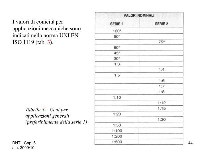 I valori di conicità per applicazioni meccaniche sono indicati nella norma UNI EN ISO 1119 (tab.