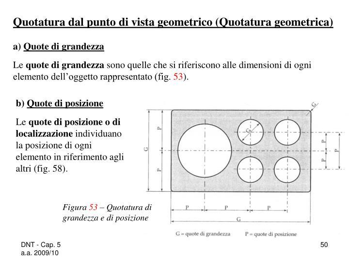 Quotatura dal punto di vista geometrico (Quotatura geometrica)