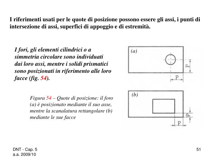 I riferimenti usati per le quote di posizione possono essere gli assi, i punti di intersezione di assi, superfici di appoggio e di estremità.