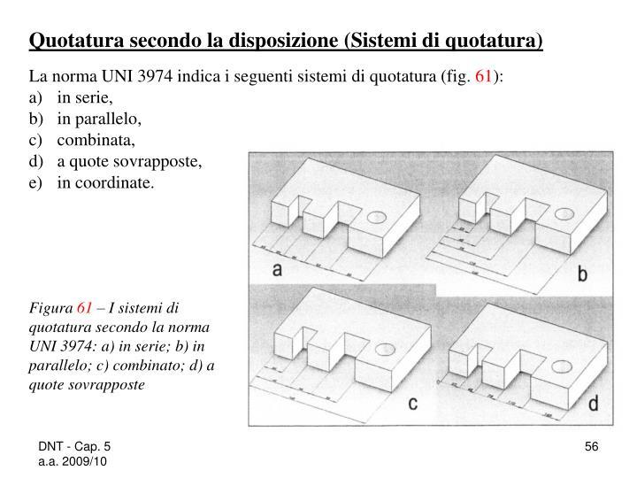 Quotatura secondo la disposizione (Sistemi di quotatura)