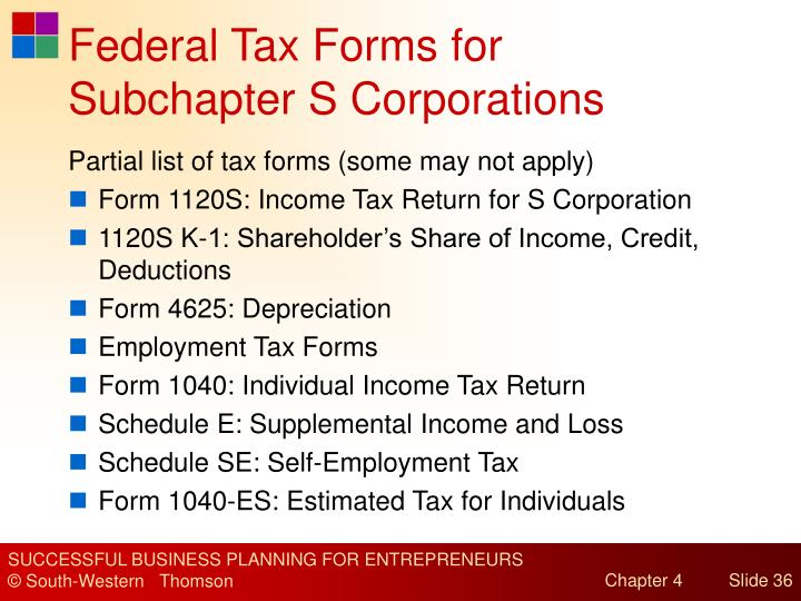 Federal Tax Forms for Subchapter S Corporations