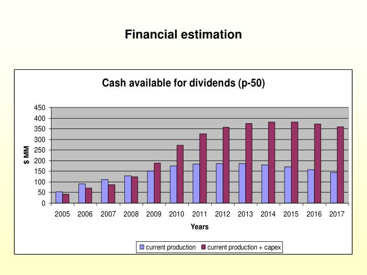 Financial estimation