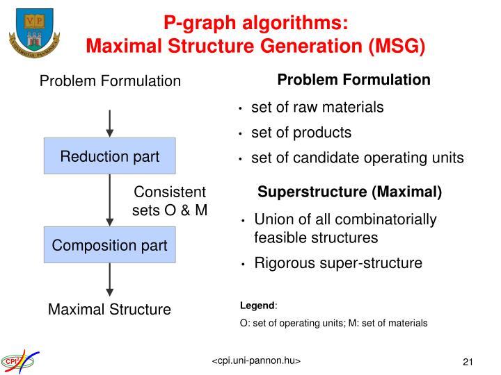 P-graph algorithms: