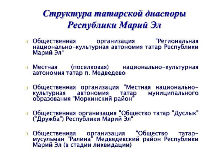 Структура татарской диаспоры