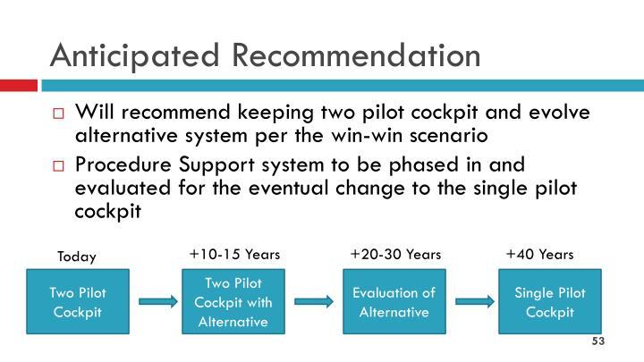 Anticipated Recommendation