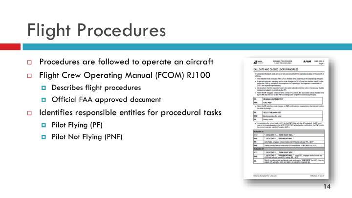 Flight Procedures