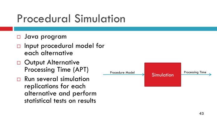 Procedural Simulation