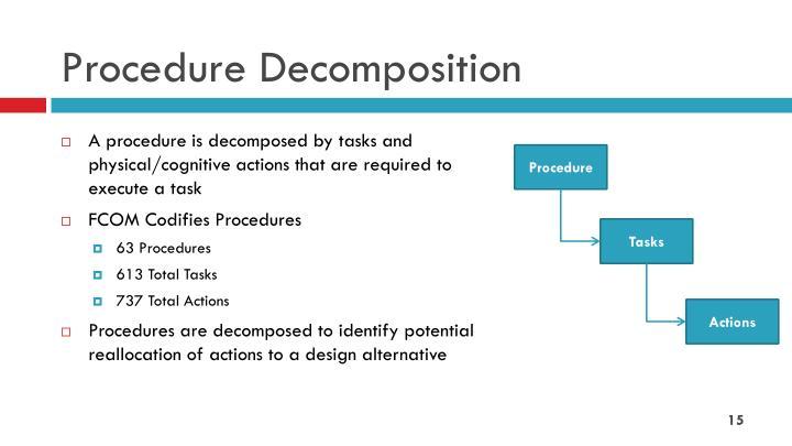 Procedure Decomposition
