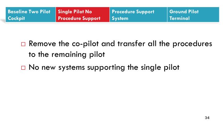 Remove the co-pilot and transfer all the procedures to the remaining pilot