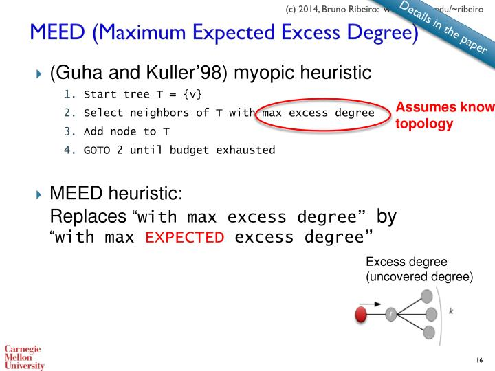 MEED (Maximum Expected Excess Degree)