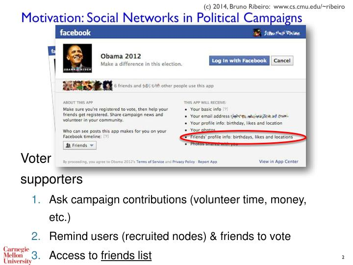 Motivation social networks in political campaigns