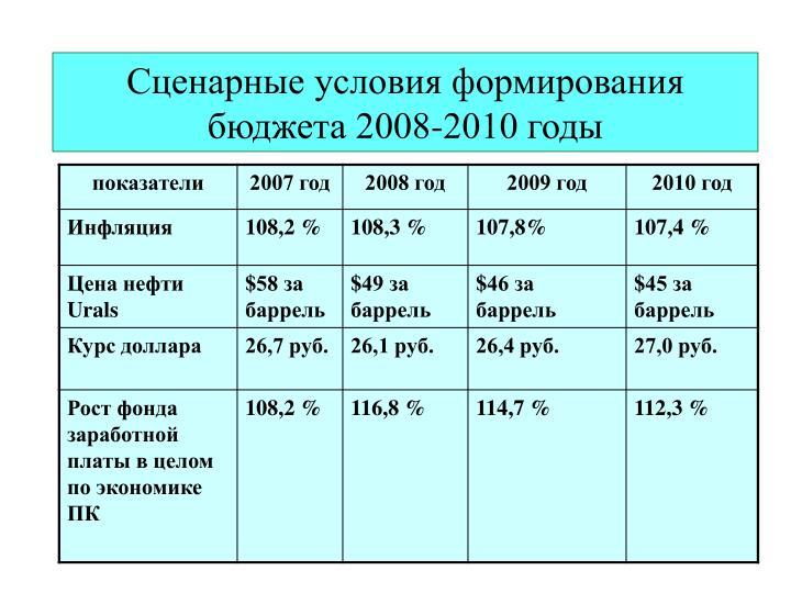 Сценарные условия формирования бюджета 2008-2010 годы