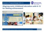 aligning early childhood education with k 12 for lifelong achievement