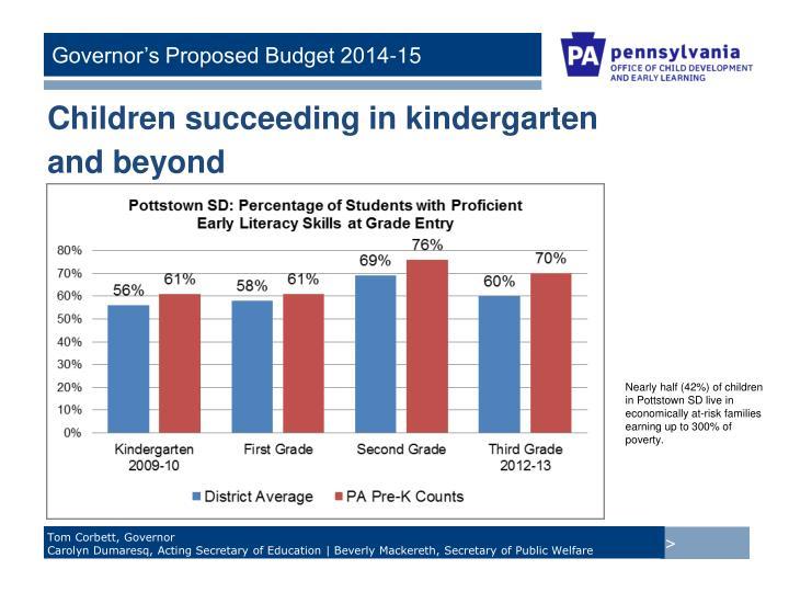 Children succeeding in kindergarten