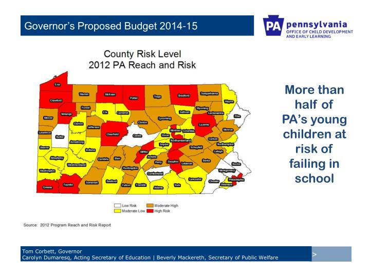 More than half of PA's young children at risk of failing in school