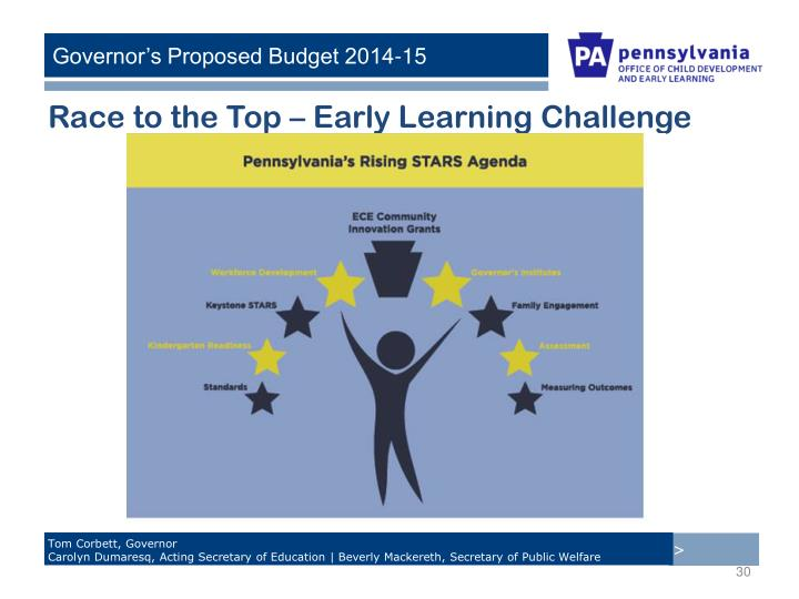 Race to the Top – Early Learning Challenge