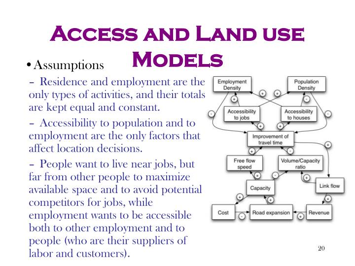 Access and Land use Models