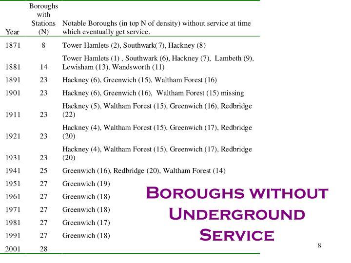 Boroughs without Underground Service