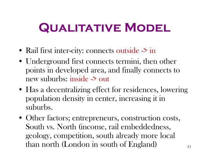 Qualitative Model
