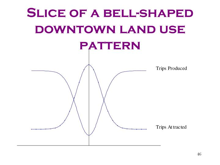 Slice of a bell-shaped downtown land use pattern