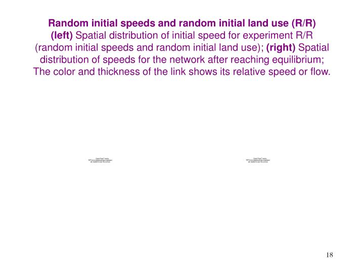 Random initial speeds and random initial land use
