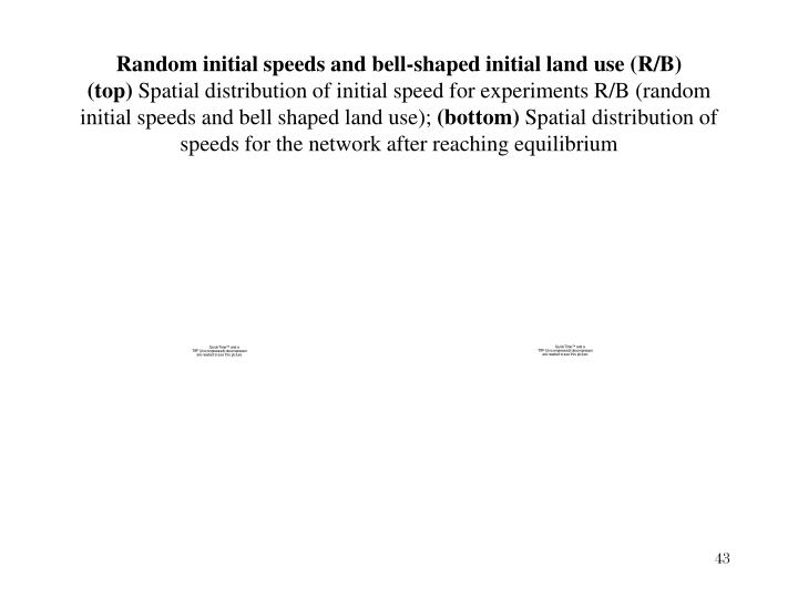 Random initial speeds and bell-shaped initial land use