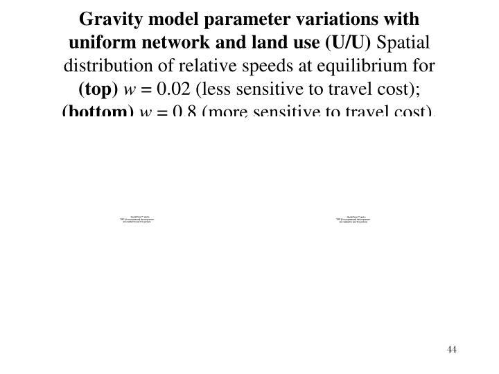 Gravity model parameter variations with uniform network and land use (U/U)