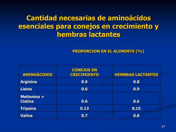 Cantidad necesarias de aminoácidos esenciales para conejos en crecimiento y hembras lactantes