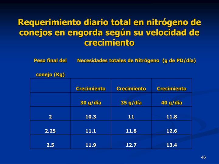 Requerimiento diario total en nitrógeno de  conejos en engorda según su velocidad de crecimiento